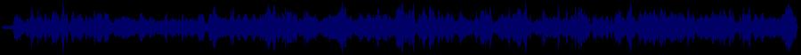 waveform of track #63259