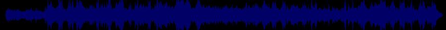 waveform of track #63268