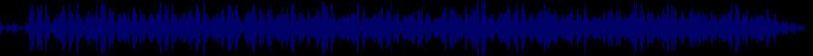 waveform of track #63284