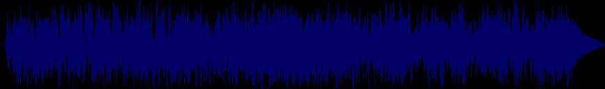 waveform of track #63286