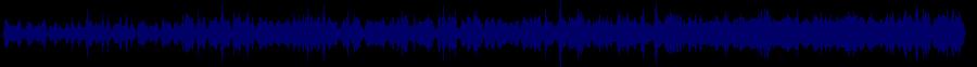 waveform of track #63301