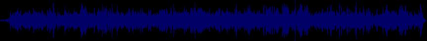 waveform of track #63302