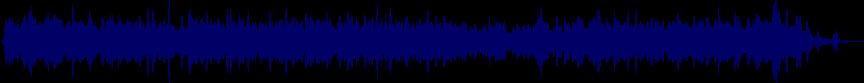 waveform of track #63310