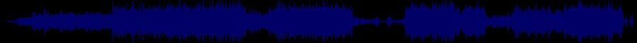 waveform of track #63320