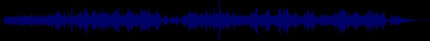 waveform of track #63338