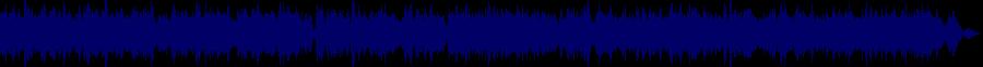 waveform of track #63340