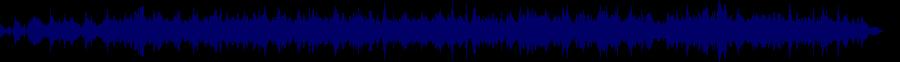 waveform of track #63379