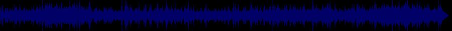 waveform of track #63382
