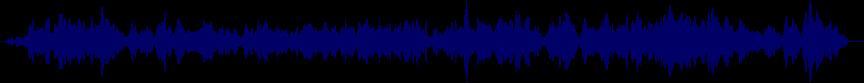waveform of track #63418