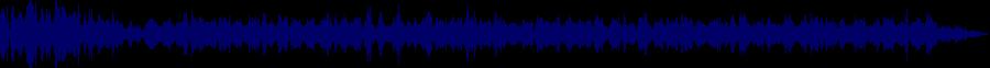 waveform of track #63462