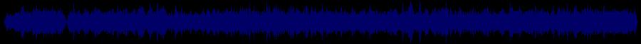 waveform of track #63502
