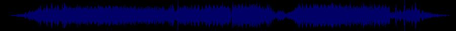 waveform of track #63503