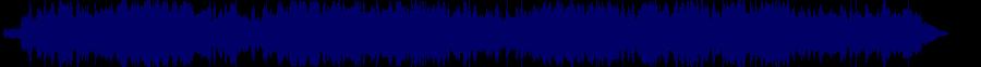 waveform of track #63521