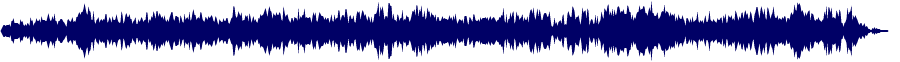 waveform of track #63538