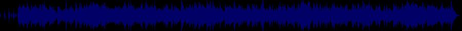waveform of track #63553