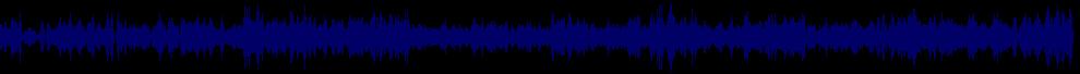 waveform of track #63567