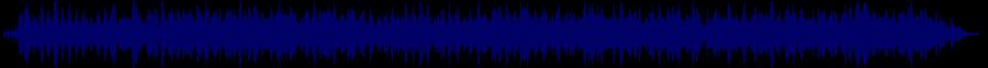 waveform of track #63576