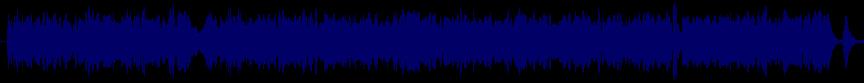 waveform of track #63581