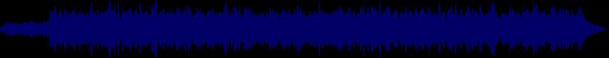 waveform of track #63587