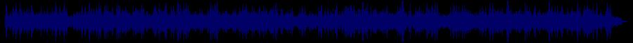 waveform of track #63593