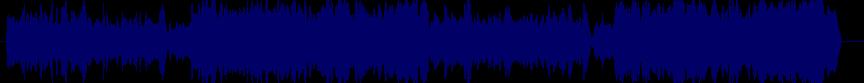 waveform of track #63618