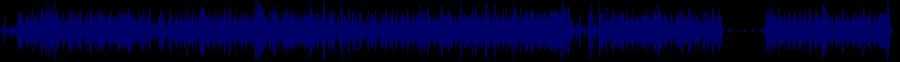 waveform of track #63619