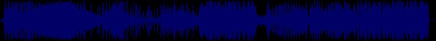 waveform of track #63621
