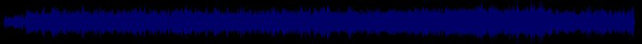waveform of track #63643