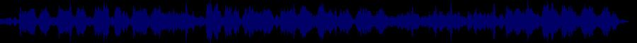 waveform of track #63644