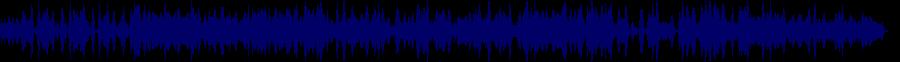 waveform of track #63647