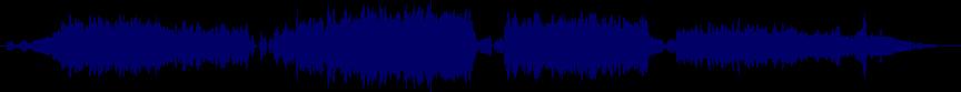 waveform of track #63655