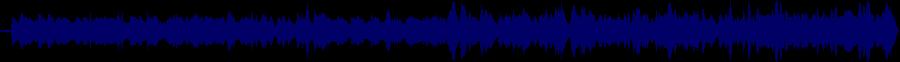 waveform of track #63656