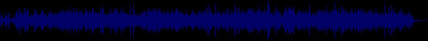 waveform of track #63663