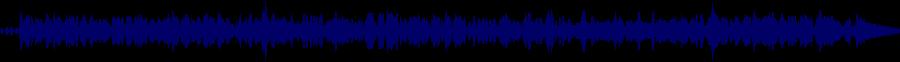 waveform of track #63665