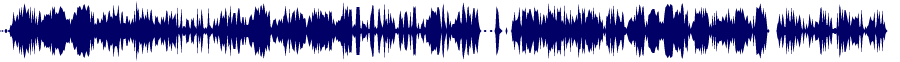 waveform of track #63682