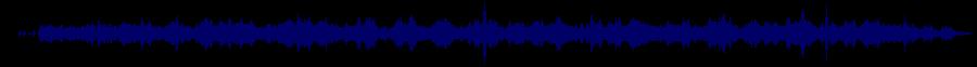 waveform of track #63685