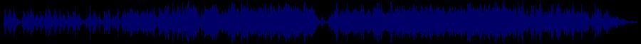 waveform of track #63702