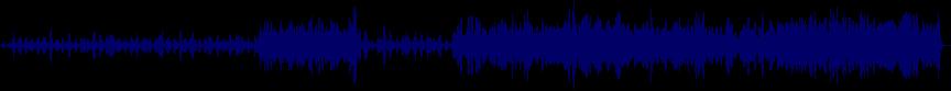 waveform of track #63715