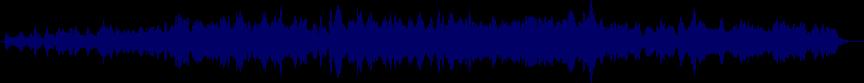 waveform of track #63723