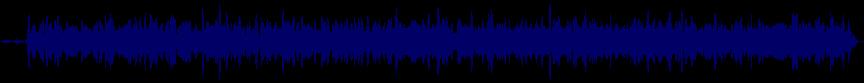 waveform of track #63729