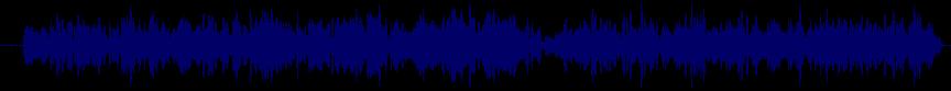 waveform of track #63738