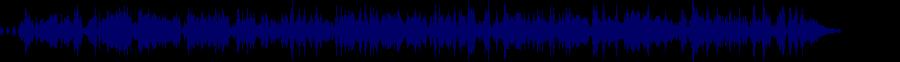 waveform of track #63749
