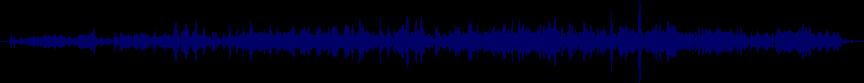 waveform of track #63753