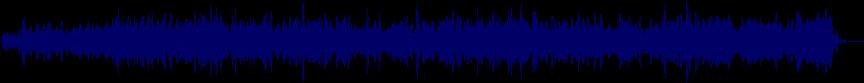 waveform of track #63758