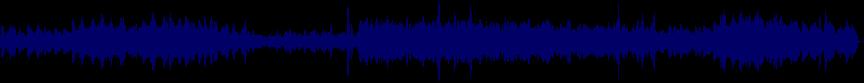 waveform of track #63798