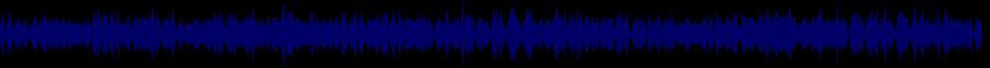 waveform of track #63801