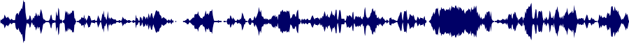 waveform of track #63806