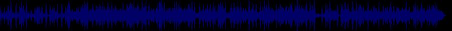 waveform of track #63808