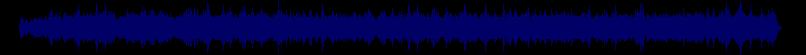 waveform of track #63809
