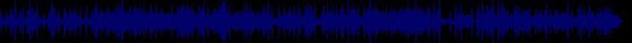 waveform of track #63812